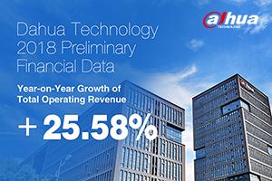 Dahua Technology legte die vorläufigen Finanzdaten für 2018 vor: Der Umsatz erreichte 23,666 Milliarden RMB, was einem Anstieg von 25,58 % entspricht