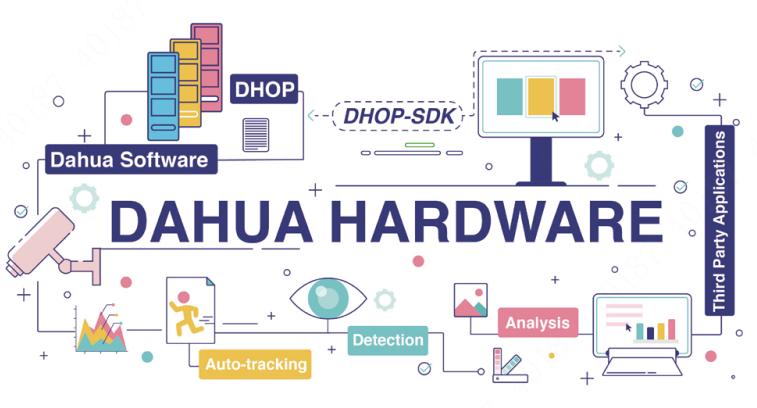 Dahua Technology verbetert zijn open applicatieplatform