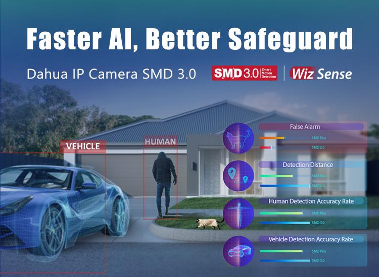 Faster AI, Batter Safeguard