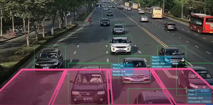 Dahua Technology traz ao Brasil solução líder mundial de monitoramento inteligente do tráfego de veículos