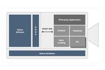 Dahua Open Platform (DHOP) Brings Infinite Cooperation Possibilities