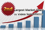 IHS 2014 Says Dahua Leaps to the 2nd Largest Market Share in Video Surveillance