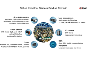 Dahua Unveils a Series of Industrial Cameras to Enrich Its Machine Vision Lineup