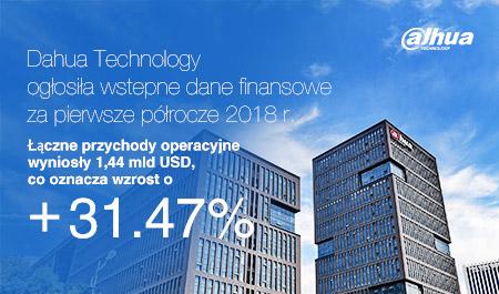 Dahua Technology - wstępne dane finansowe za pierwszą połowę 2018 roku.