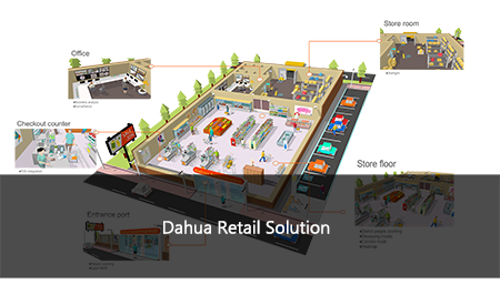 Dahua Retail Solution