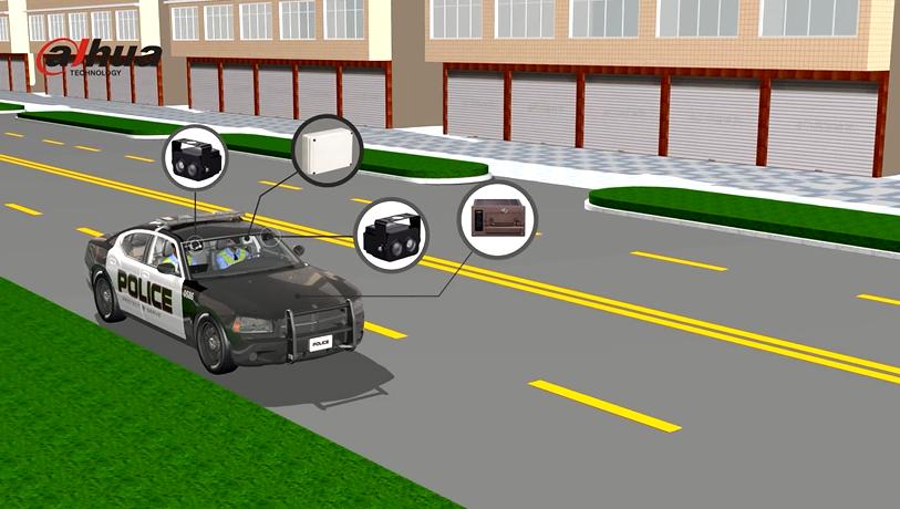 Dahua Traffic Enforcement System