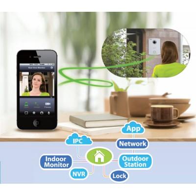 Video Intercom & Security